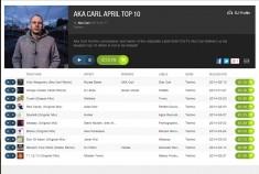 top 10 april